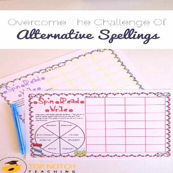 Do your students ever get confused with alternative spellings of the same sound? Just think about h