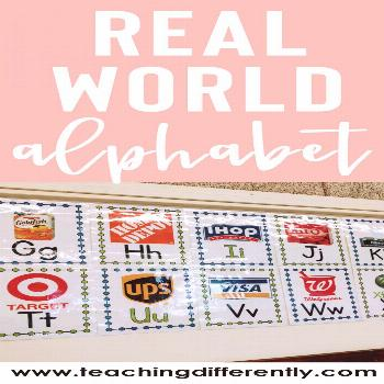 Environmental Print Alphabet Incorporating environmental print into your classroom is an effective