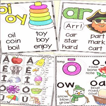 Phonics Posters - The Classroom Key Phonics posters - create a sound spelling wall with these color