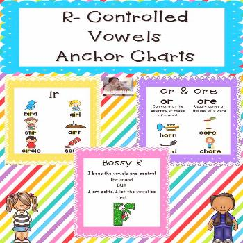R-Controlled Vowels Anchor Charts Here are R-Controlled anchor charts that will help your students