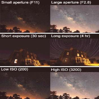 Typical Photography Gear Pictures -