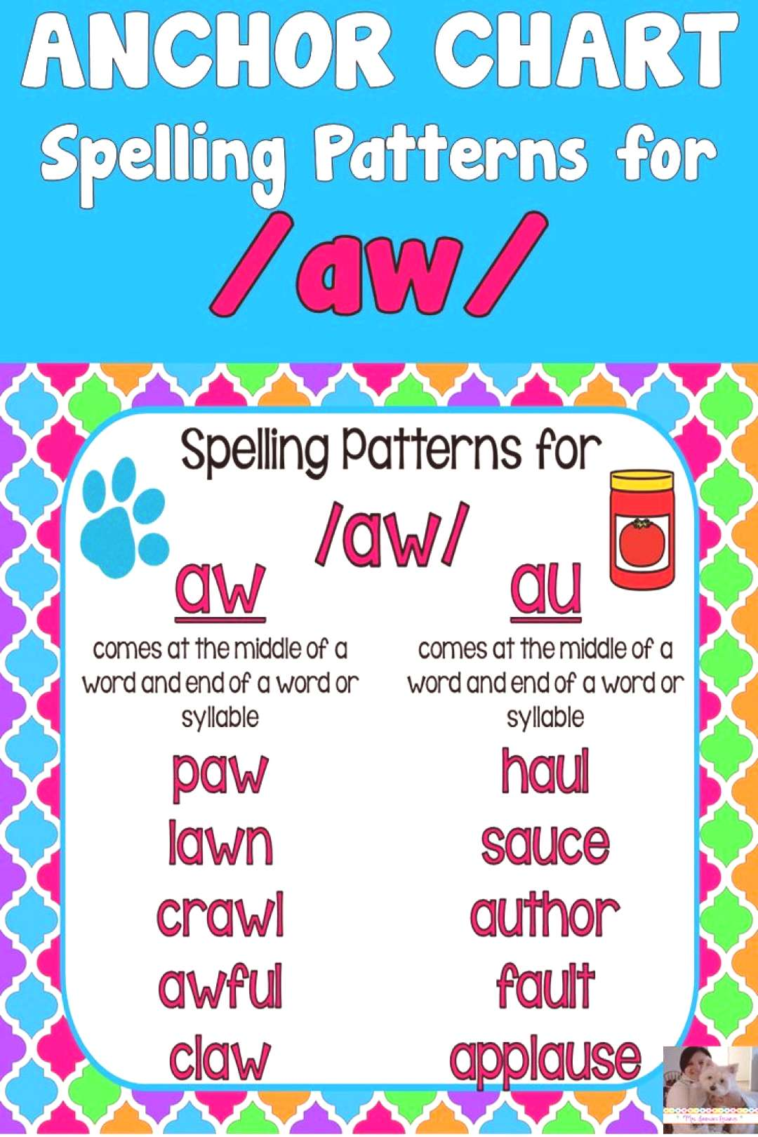 Diphthong /aw/ Anchor Chart Here is a cute and helpful anchor chart that will help your students le