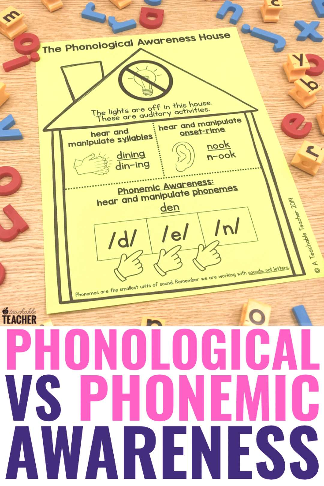 Phonological awareness and phonemic awareness instruction are important for children learning to re