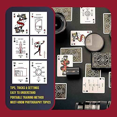 The Photography Deck - Photography Cheat Sheet Cards -