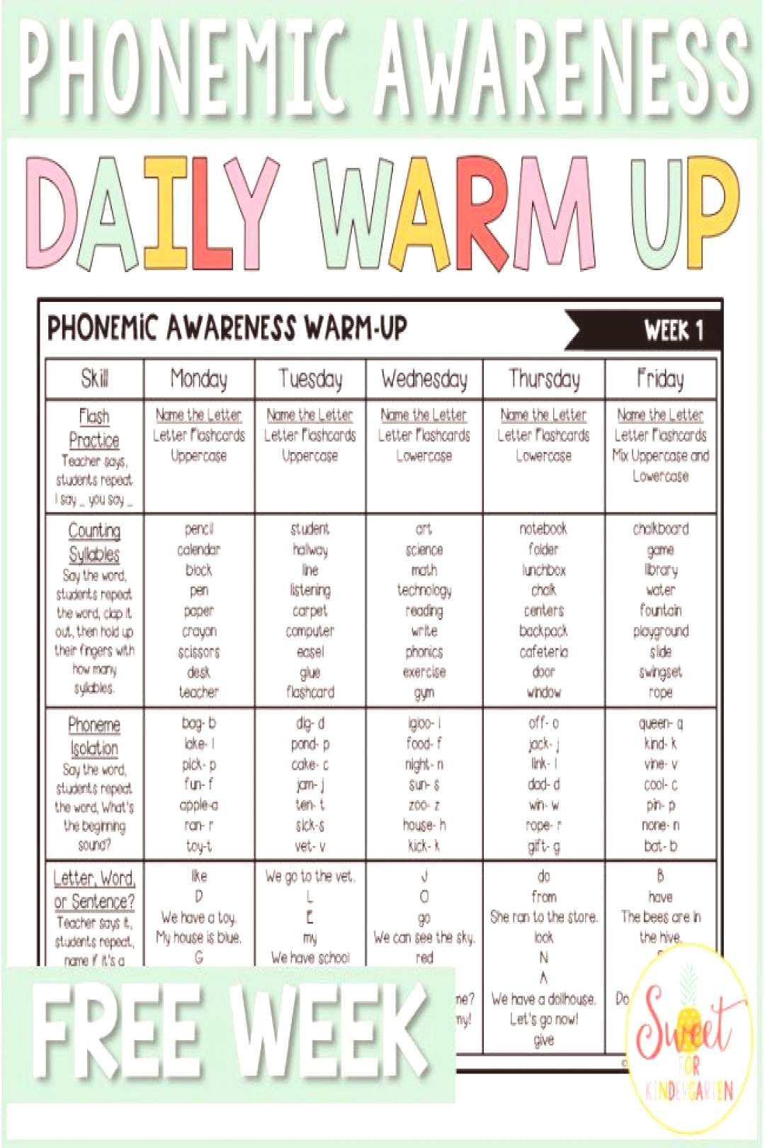 Why is phonemic awareness so important? These skills set the stage for success when students are be